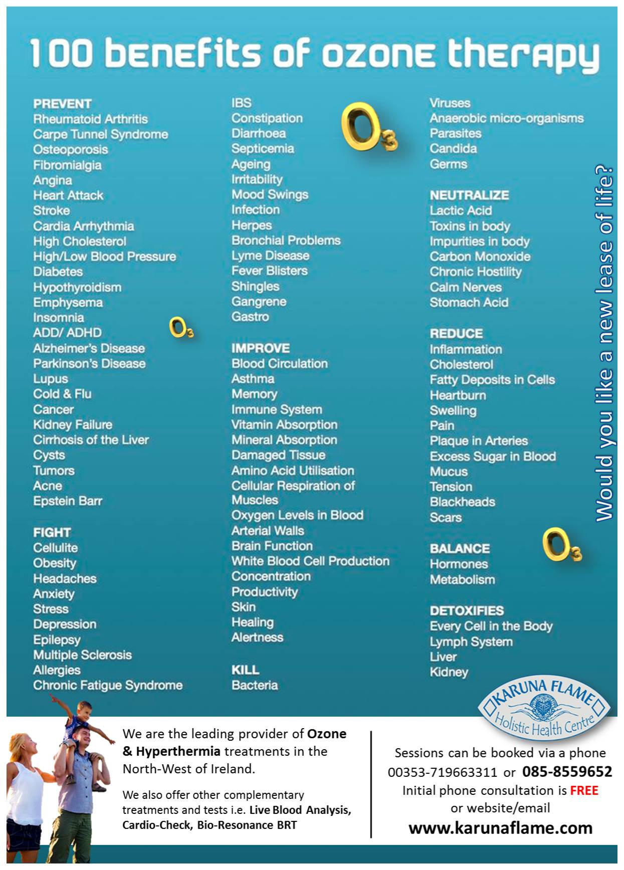 List of Synonyms and Antonyms of the Word: O3 Therapy